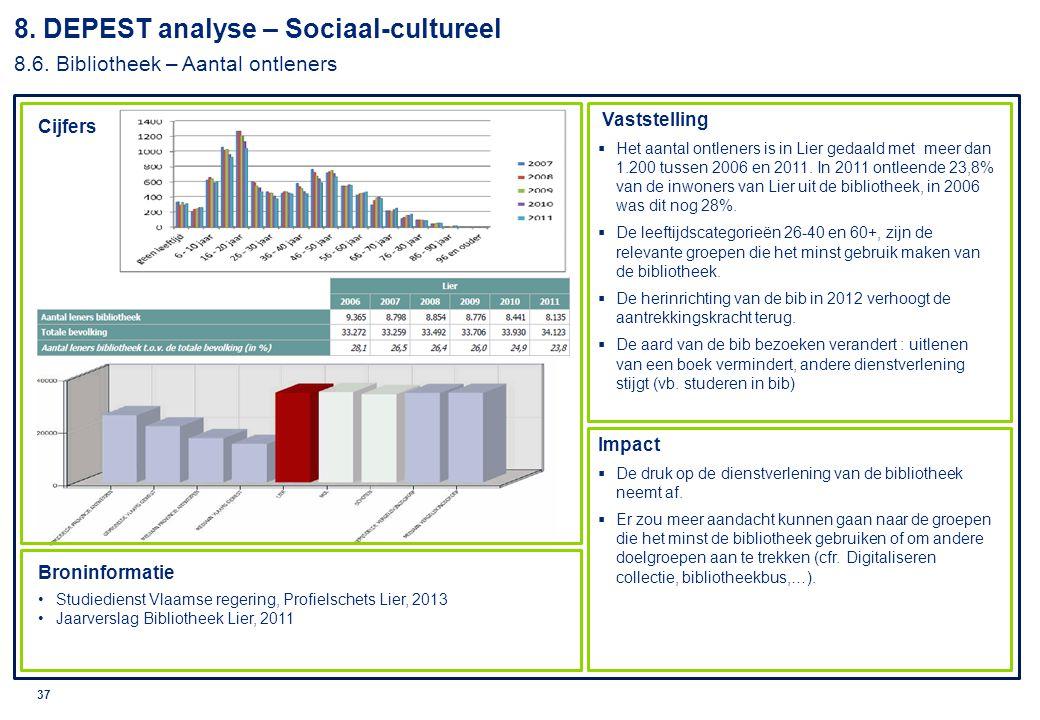 8. DEPEST analyse – Sociaal-cultureel 8. 6