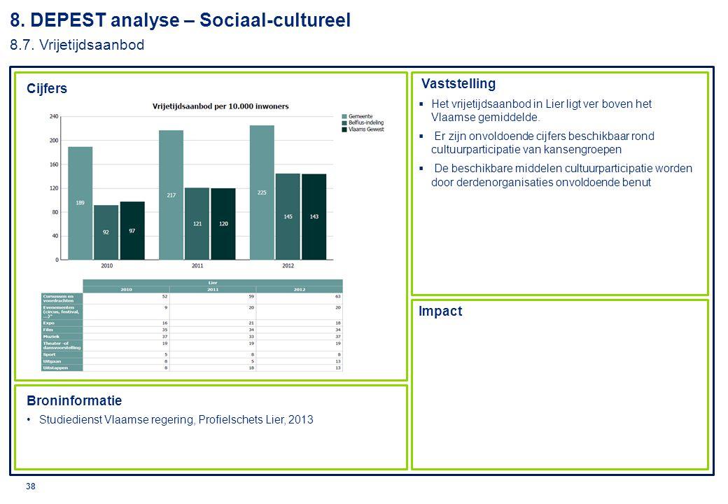 8. DEPEST analyse – Sociaal-cultureel 8.7. Vrijetijdsaanbod