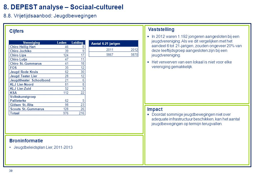 8. DEPEST analyse – Sociaal-cultureel 8. 8