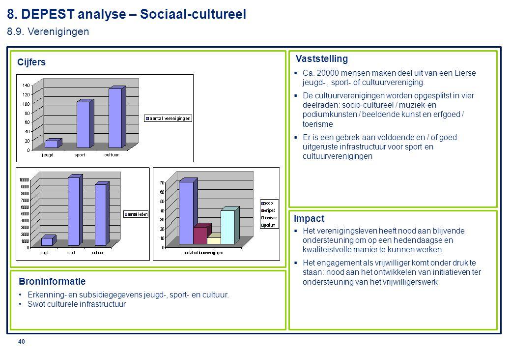 8. DEPEST analyse – Sociaal-cultureel 8.9. Verenigingen