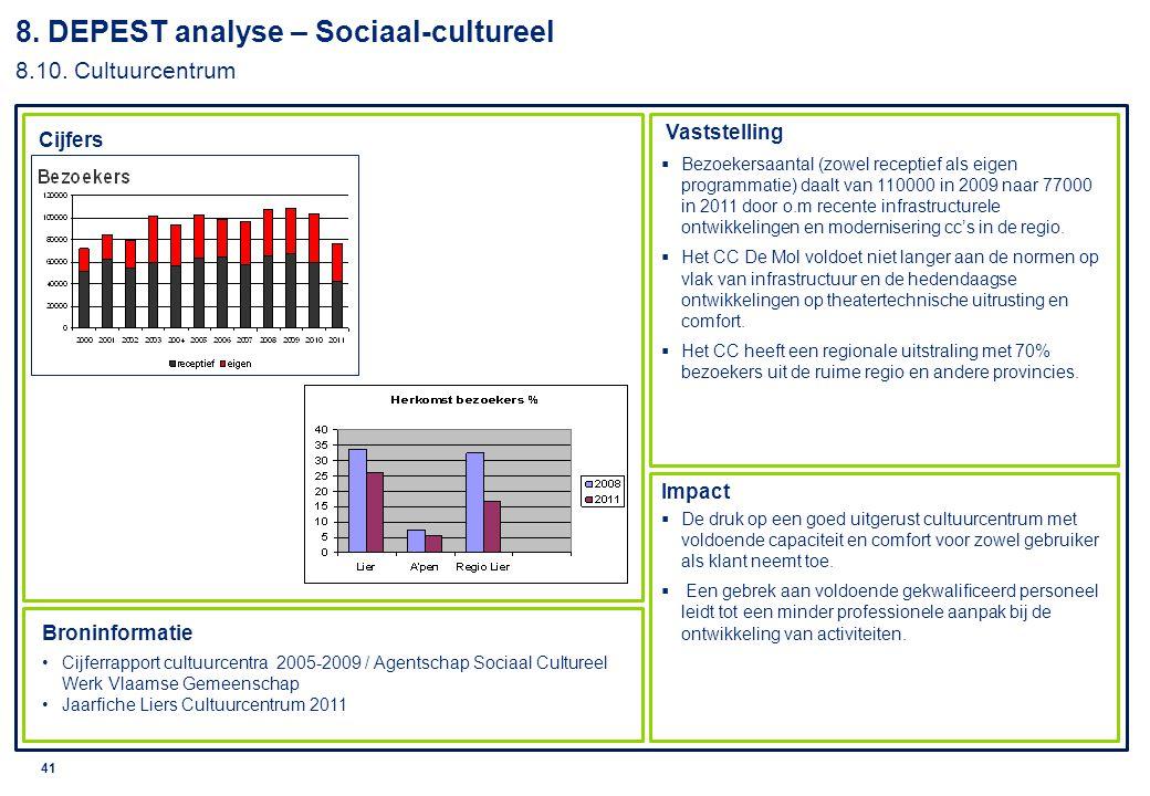 8. DEPEST analyse – Sociaal-cultureel 8.10. Cultuurcentrum