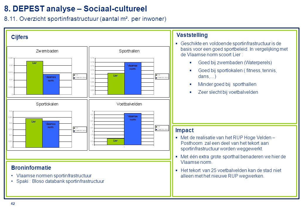8. DEPEST analyse – Sociaal-cultureel 8. 11