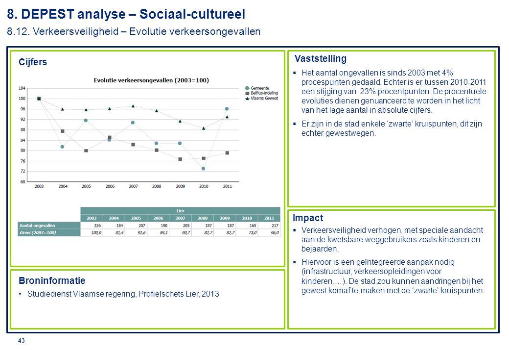 8. DEPEST analyse – Sociaal-cultureel 8. 12