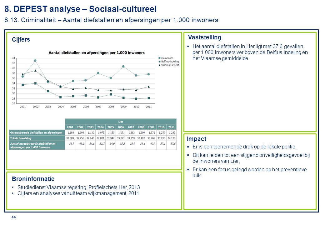 8. DEPEST analyse – Sociaal-cultureel 8. 13