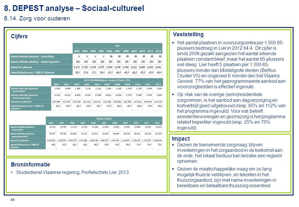 8. DEPEST analyse – Sociaal-cultureel 8.14. Zorg voor ouderen