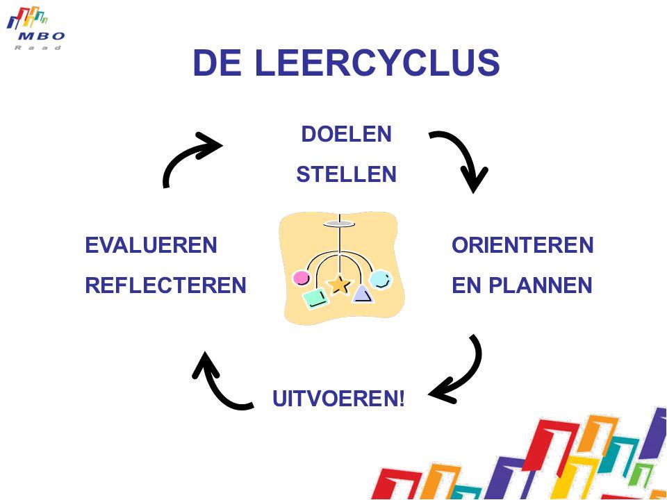 DE LEERCYCLUS DOELEN STELLEN EVALUEREN REFLECTEREN ORIENTEREN