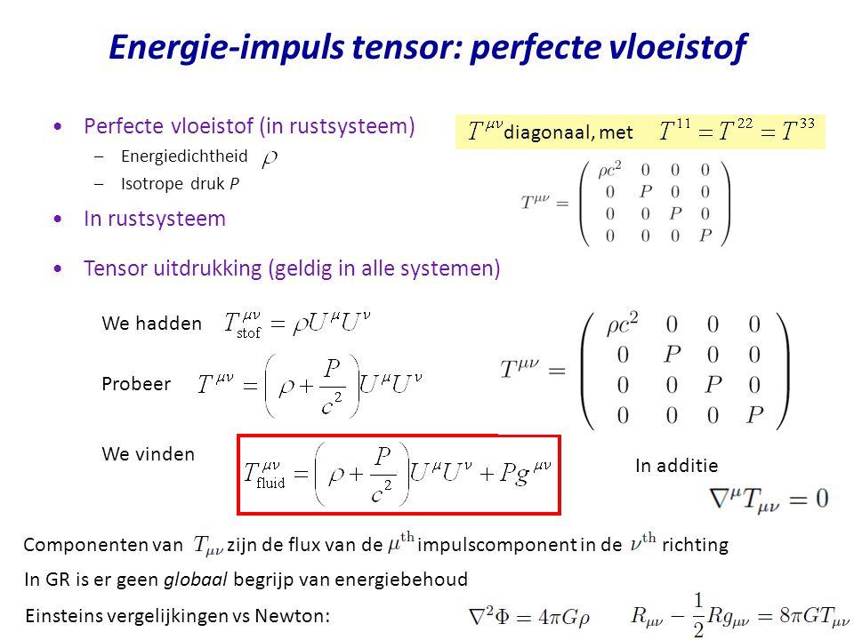 Energie-impuls tensor: perfecte vloeistof