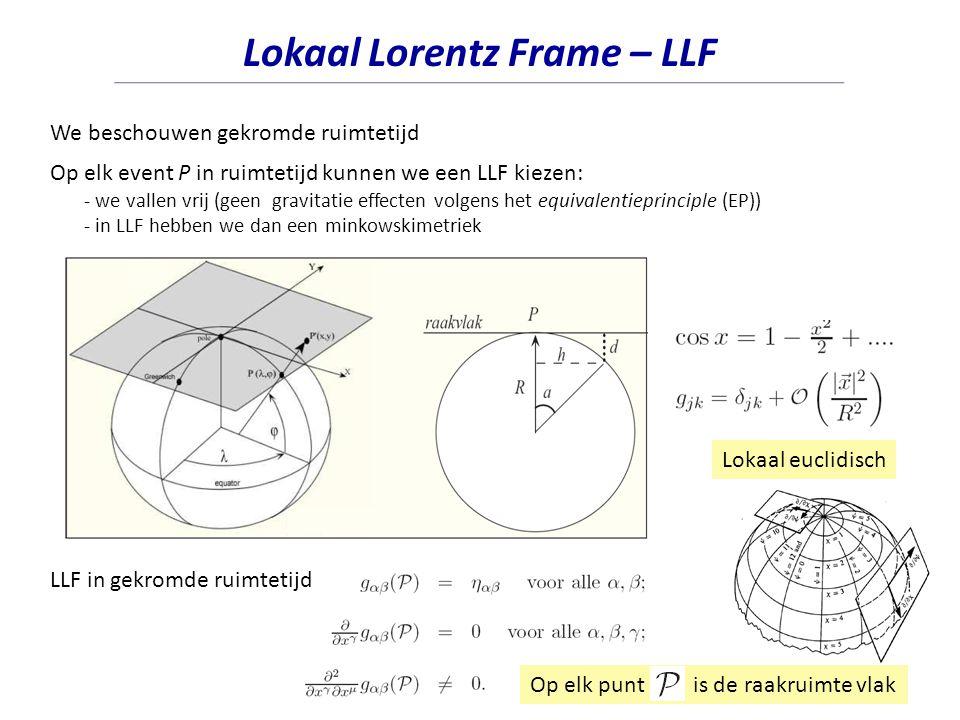 Lokaal Lorentz Frame – LLF