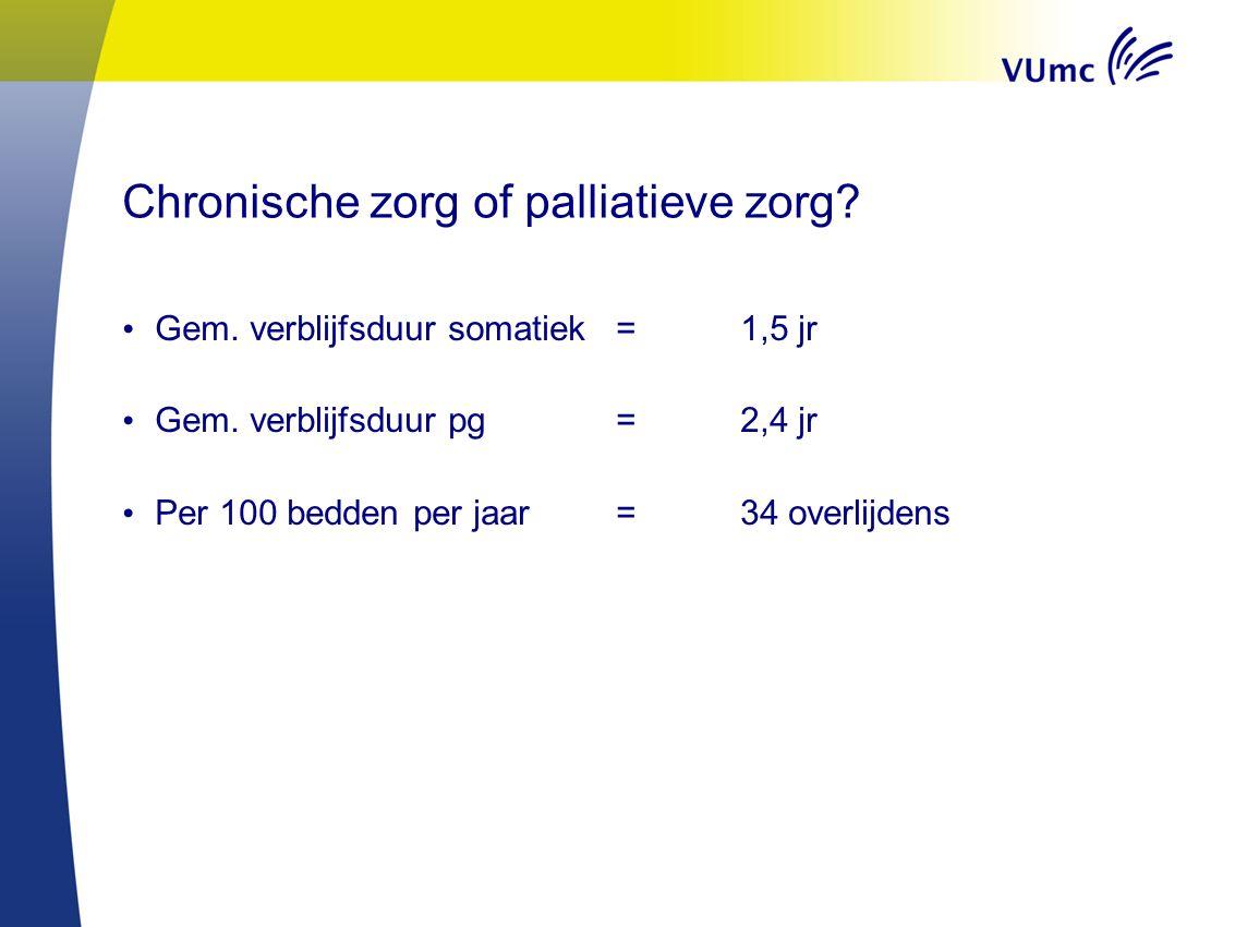 Chronische zorg of palliatieve zorg