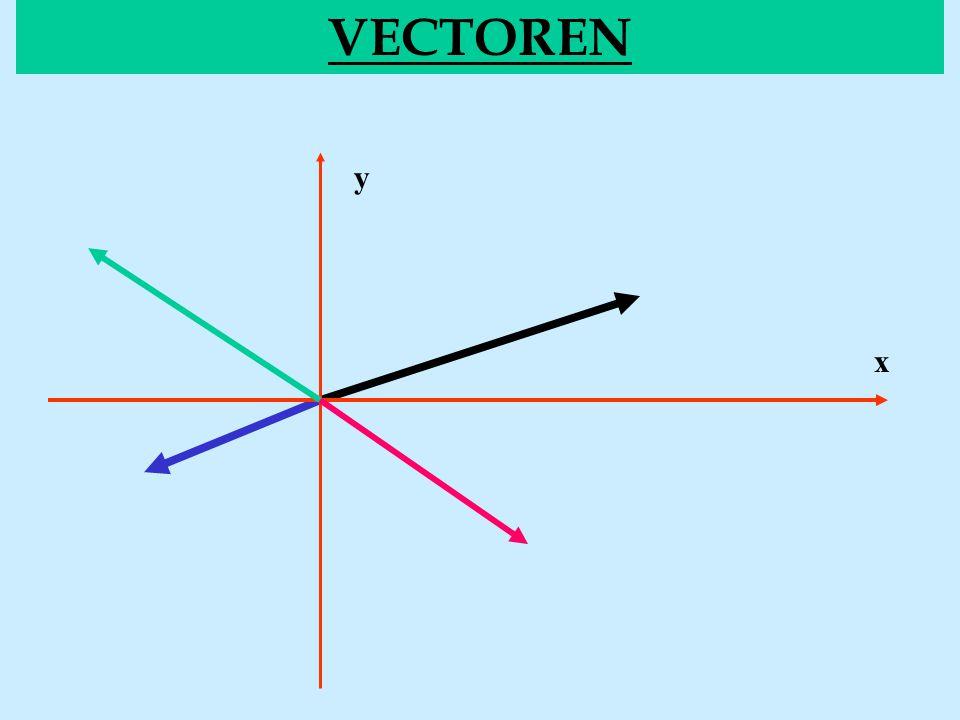 VECTOREN y x