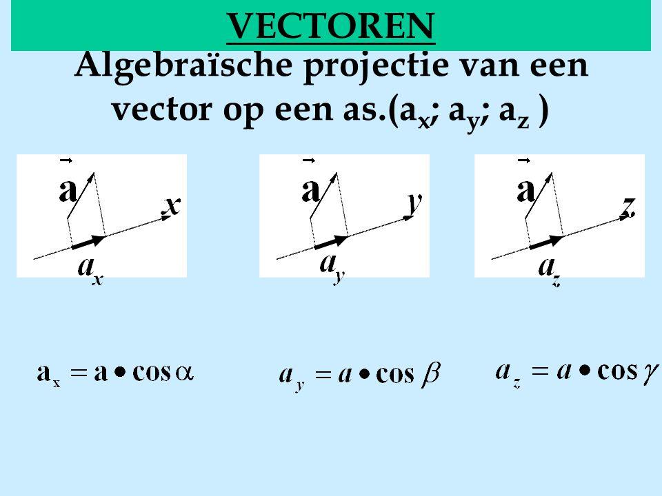 Algebraïsche projectie van een vector op een as.(ax; ay; az )