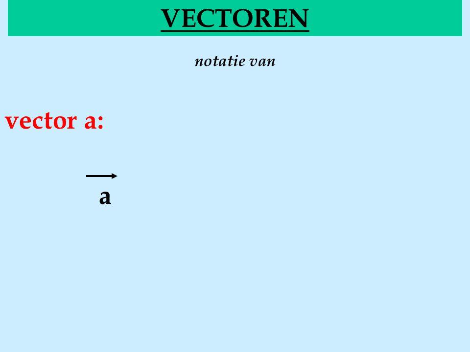 VECTOREN notatie van vector a: a