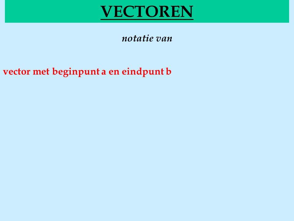 VECTOREN notatie van vector met beginpunt a en eindpunt b