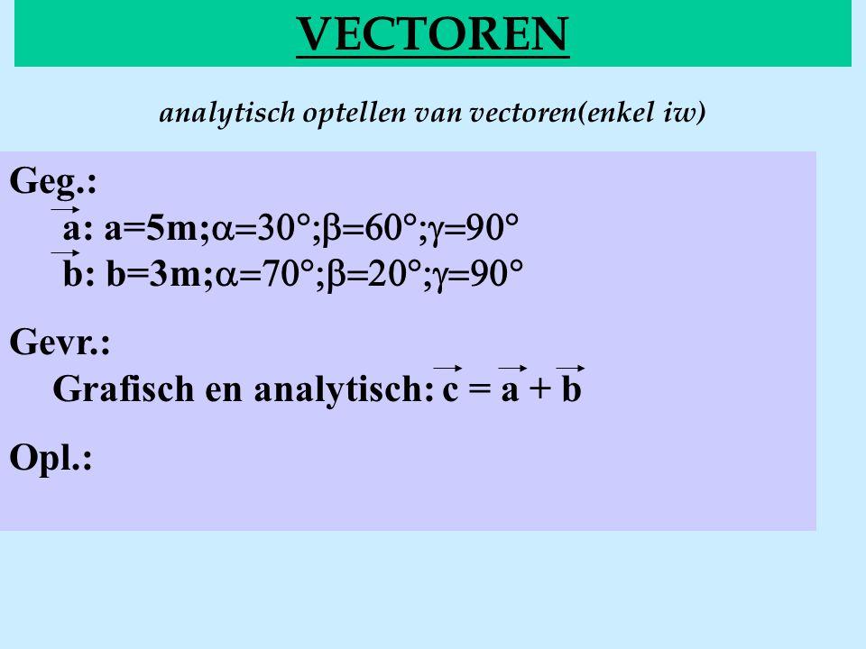 analytisch optellen van vectoren(enkel iw)