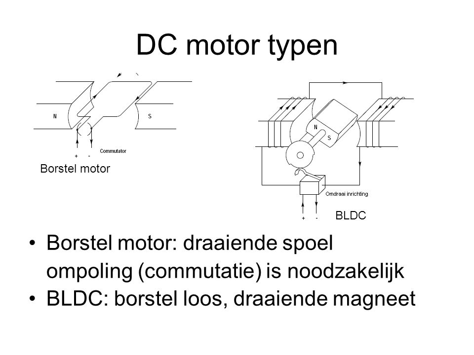 DC motor typen Borstel motor: draaiende spoel