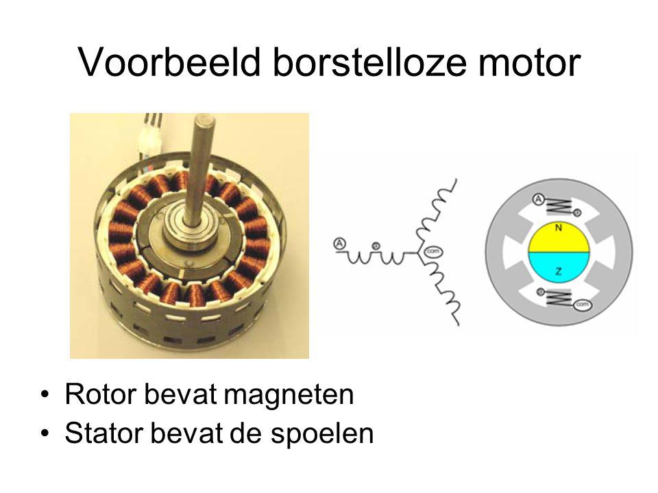 Voorbeeld borstelloze motor