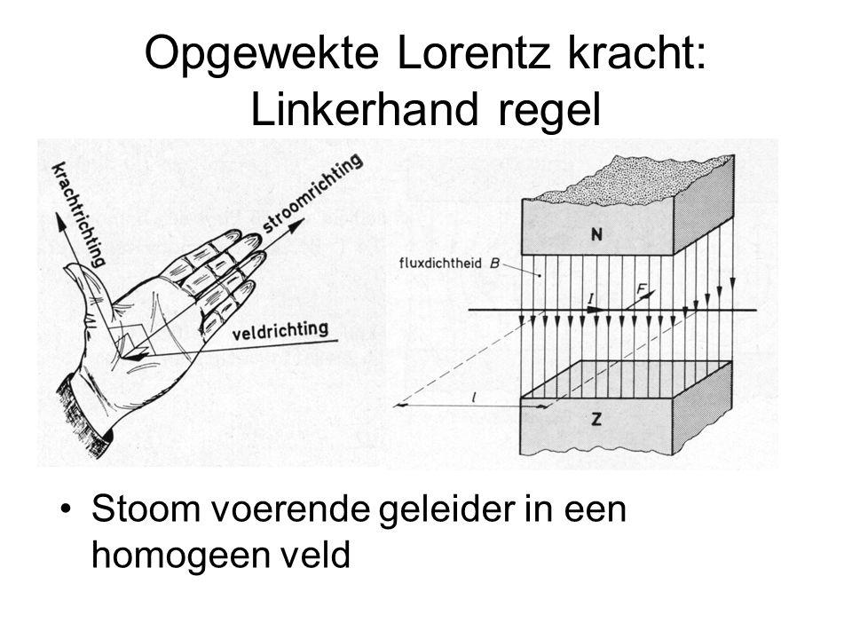 Opgewekte Lorentz kracht: Linkerhand regel