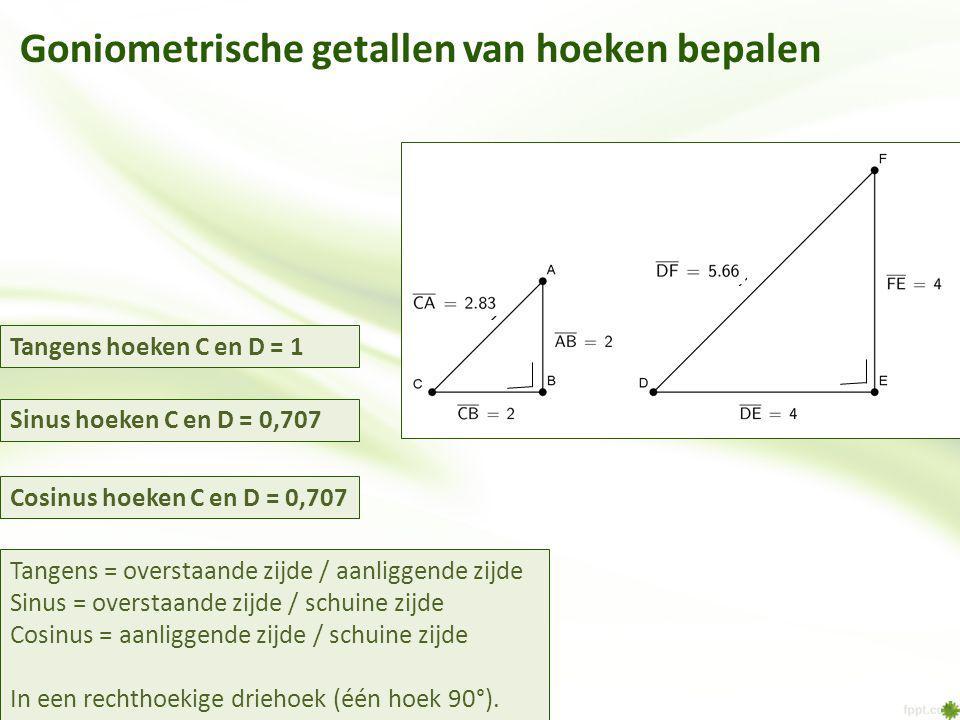 Goniometrische getallen van hoeken bepalen