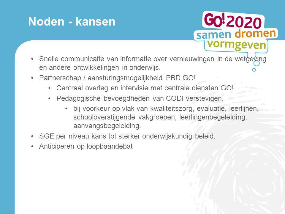 Noden - kansen Snelle communicatie van informatie over vernieuwingen in de wetgeving en andere ontwikkelingen in onderwijs.