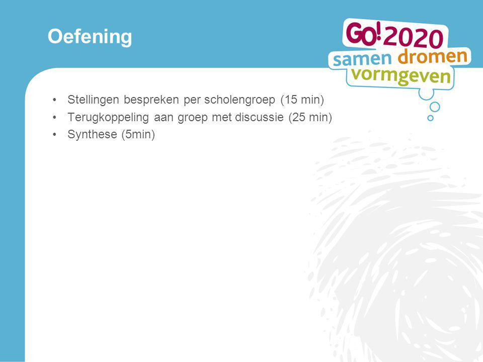 Oefening Stellingen bespreken per scholengroep (15 min)