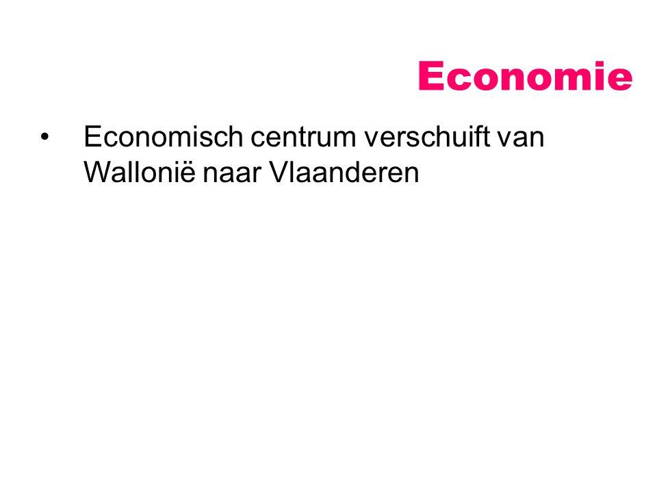 Economie Economisch centrum verschuift van Wallonië naar Vlaanderen