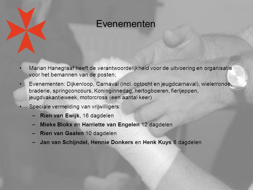 Evenementen Marian Hanegraaf heeft de verantwoordelijkheid voor de uitvoering en organisatie voor het bemannen van de posten;