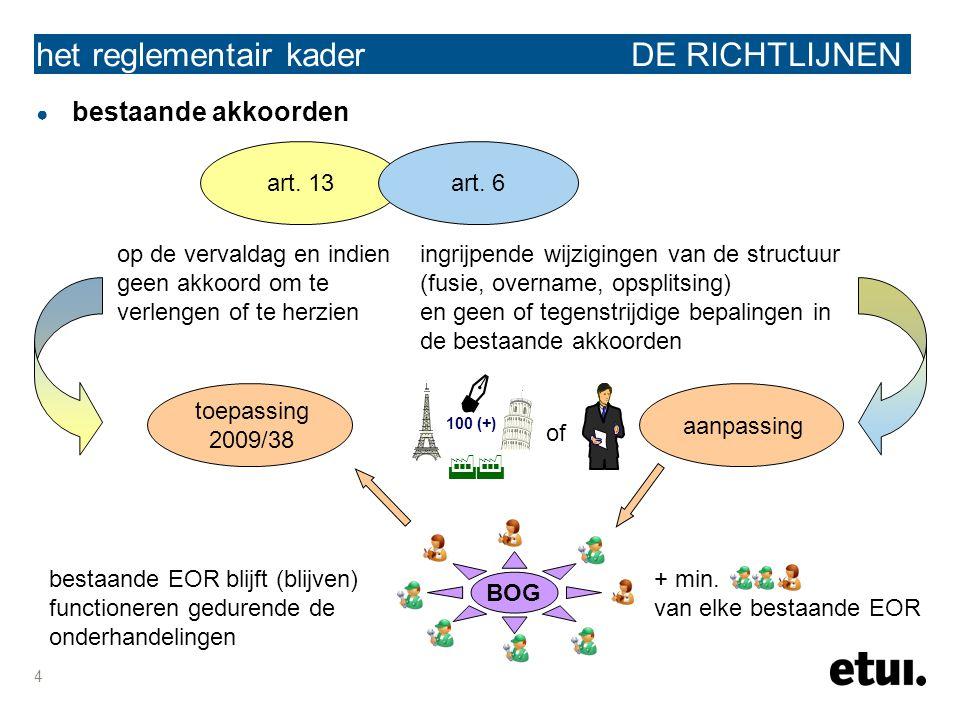 het reglementair kader DE RICHTLIJNEN