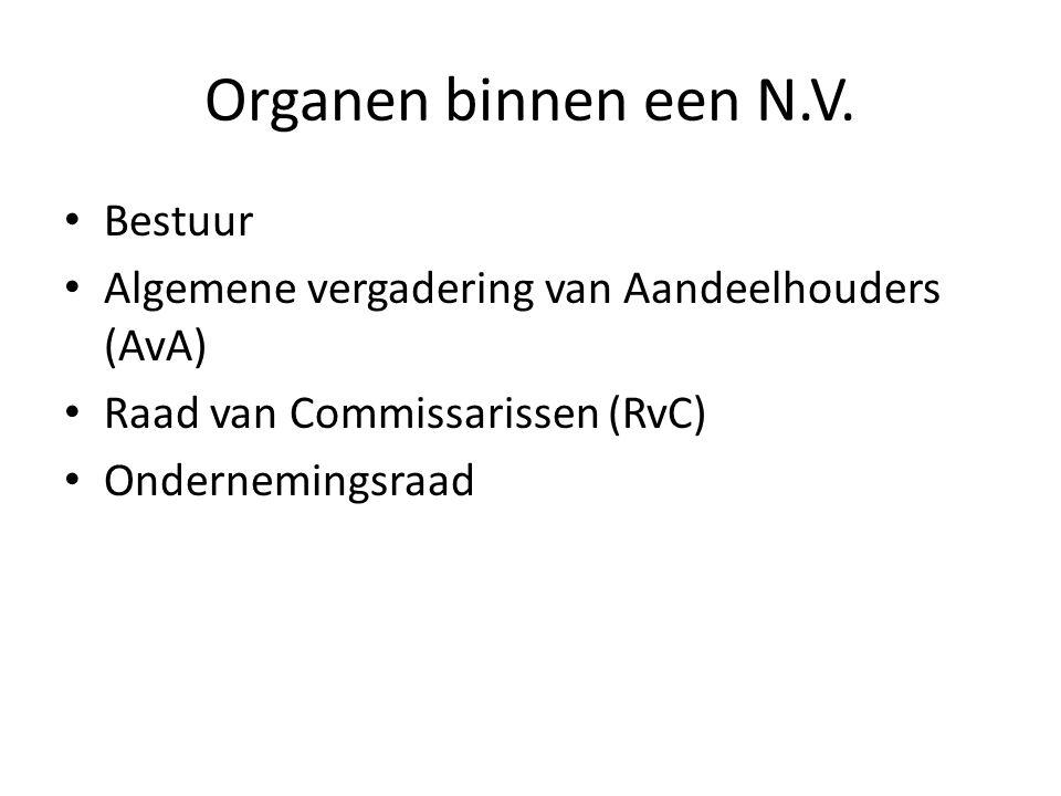 Organen binnen een N.V. Bestuur