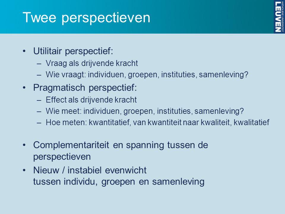 Twee perspectieven Utilitair perspectief: Pragmatisch perspectief: