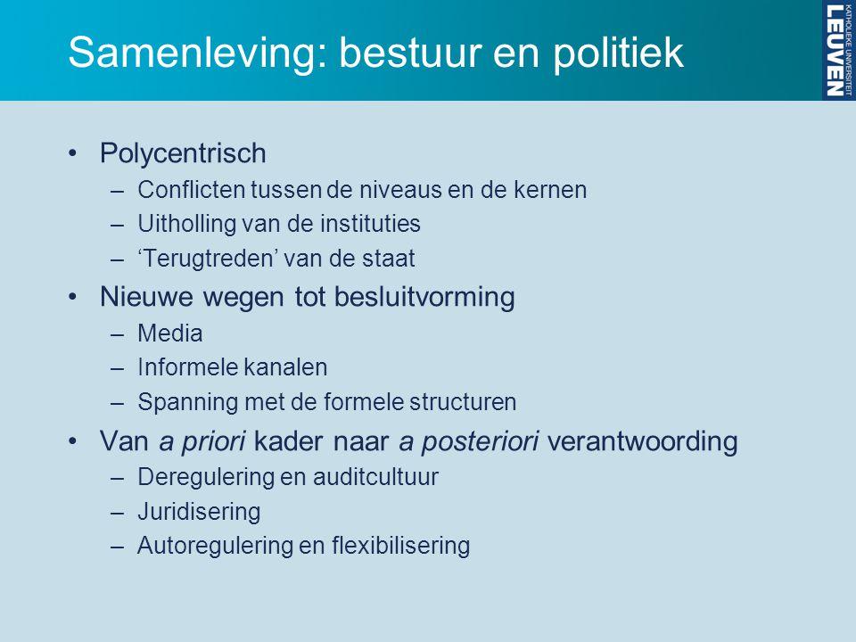 Samenleving: bestuur en politiek