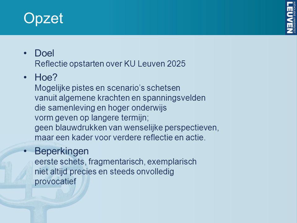 Opzet Doel Reflectie opstarten over KU Leuven 2025