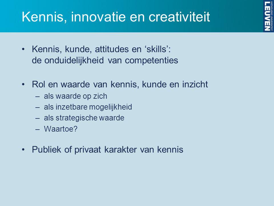 Kennis, innovatie en creativiteit