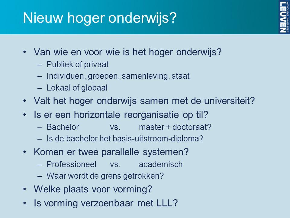 Nieuw hoger onderwijs Van wie en voor wie is het hoger onderwijs