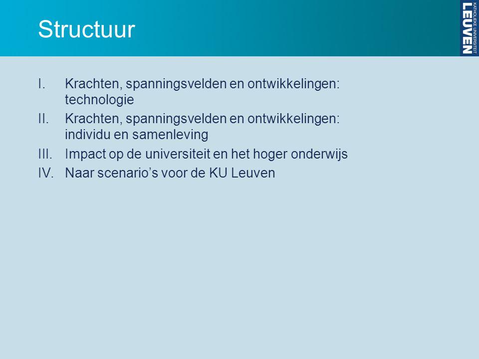 Structuur Krachten, spanningsvelden en ontwikkelingen: technologie