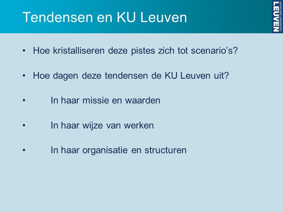 Tendensen en KU Leuven Hoe kristalliseren deze pistes zich tot scenario's Hoe dagen deze tendensen de KU Leuven uit