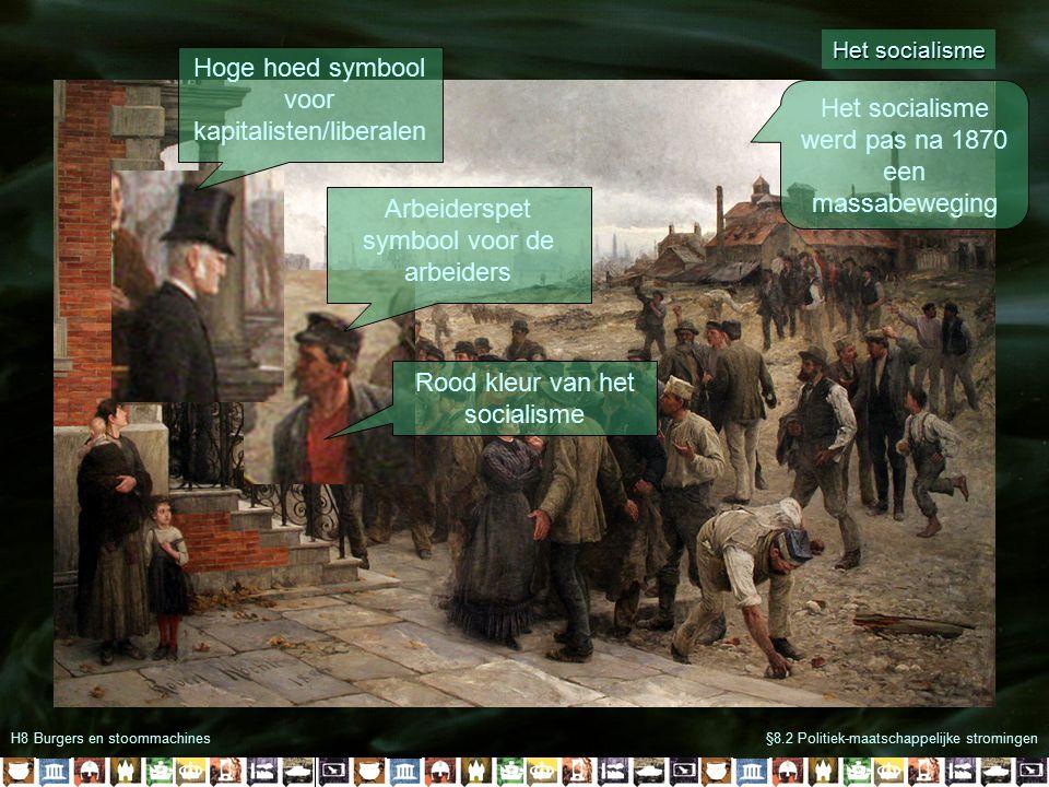 Hoge hoed symbool voor kapitalisten/liberalen