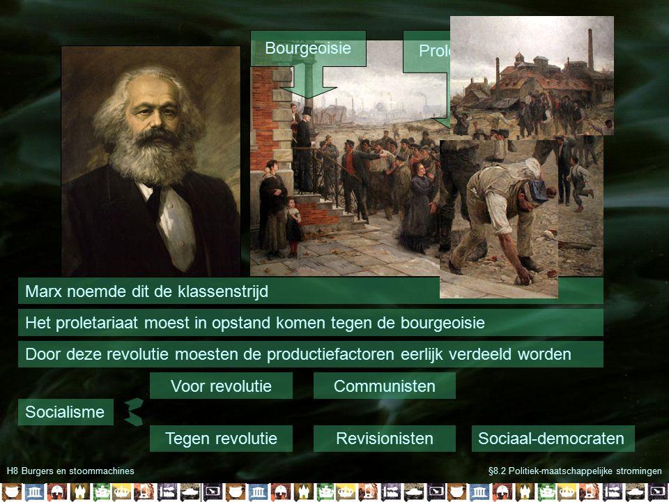 Marx noemde dit de klassenstrijd