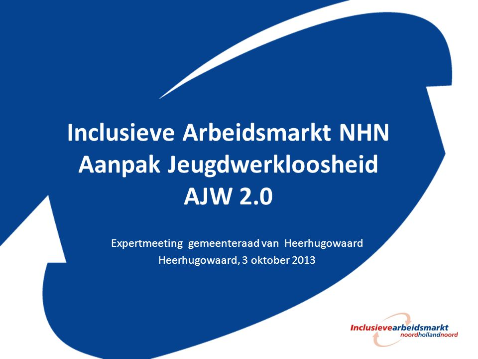 Inclusieve Arbeidsmarkt NHN Aanpak Jeugdwerkloosheid AJW 2.0