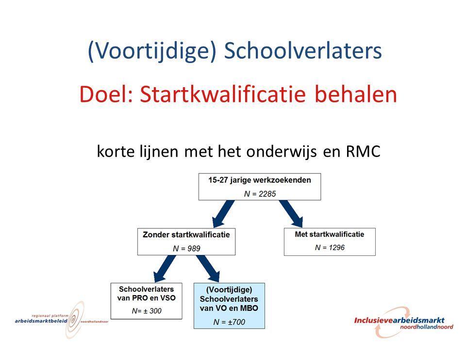 Doel: Startkwalificatie behalen korte lijnen met het onderwijs en RMC