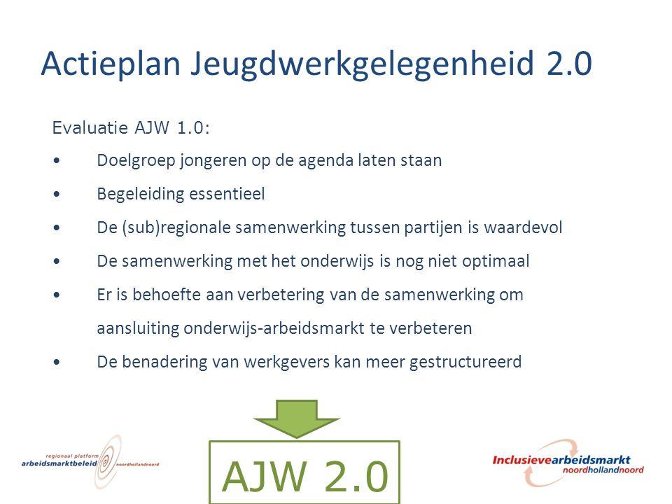 Actieplan Jeugdwerkgelegenheid 2.0