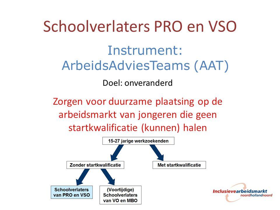Schoolverlaters PRO en VSO