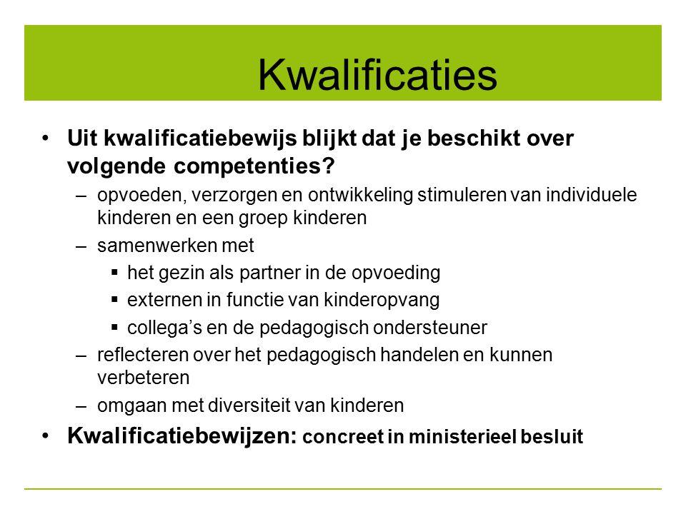 Kwalificaties Uit kwalificatiebewijs blijkt dat je beschikt over volgende competenties