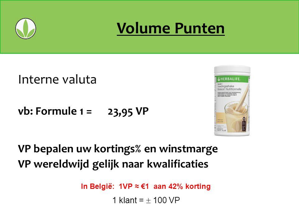 In België: 1VP ≈ €1 aan 42% korting