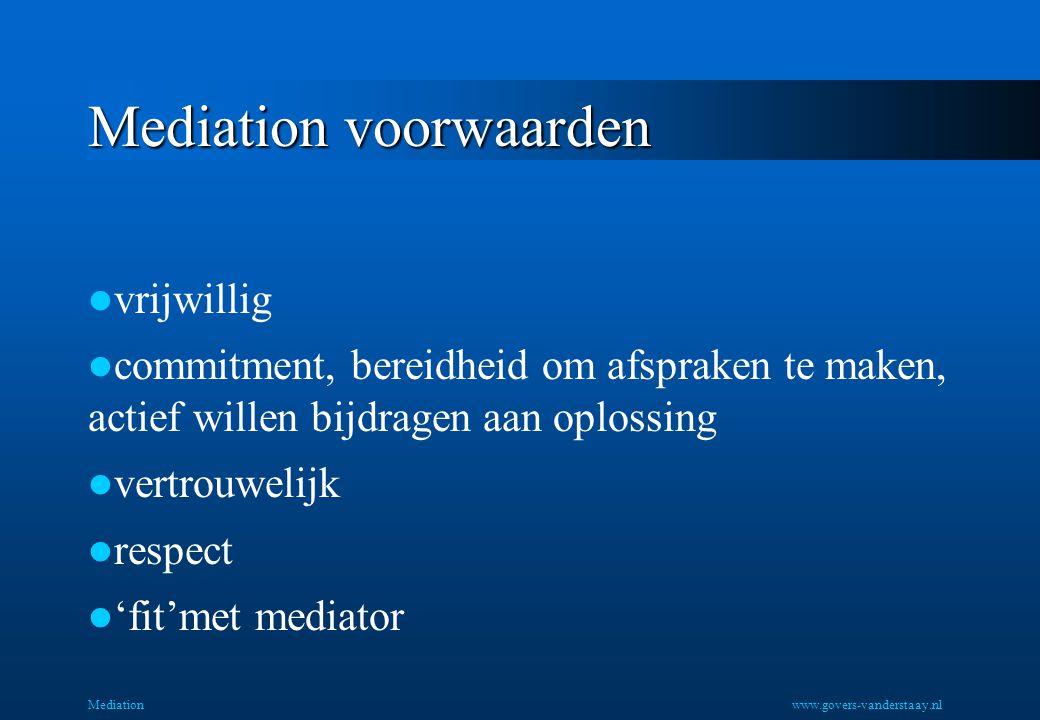 Mediation voorwaarden