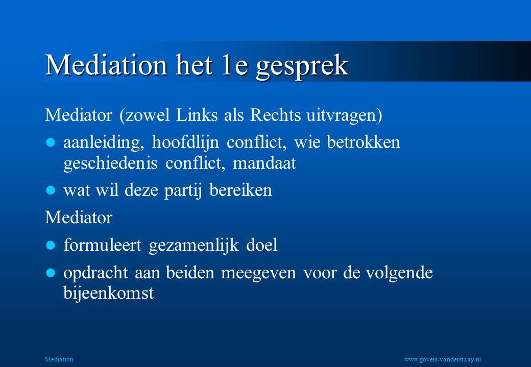 Mediation het 1e gesprek