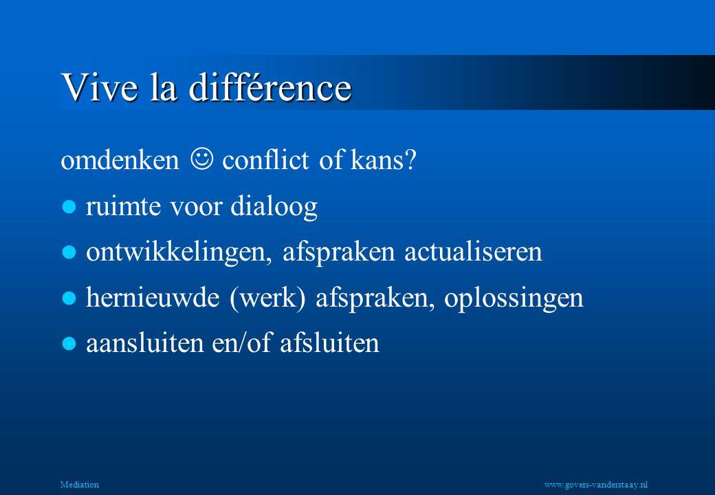 Vive la différence omdenken  conflict of kans ruimte voor dialoog