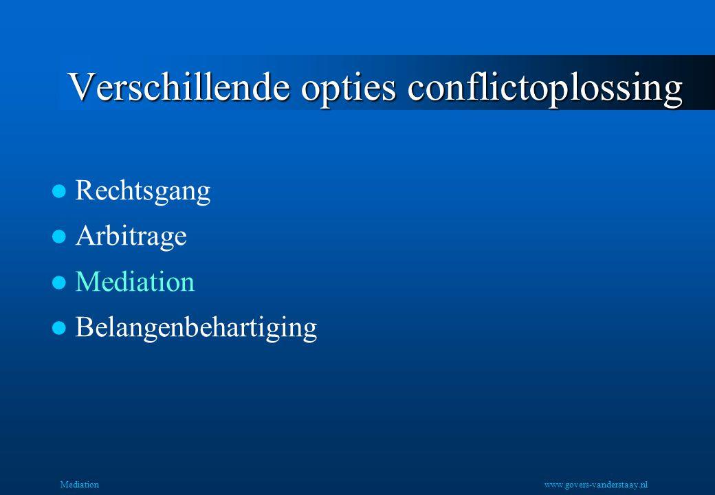Verschillende opties conflictoplossing