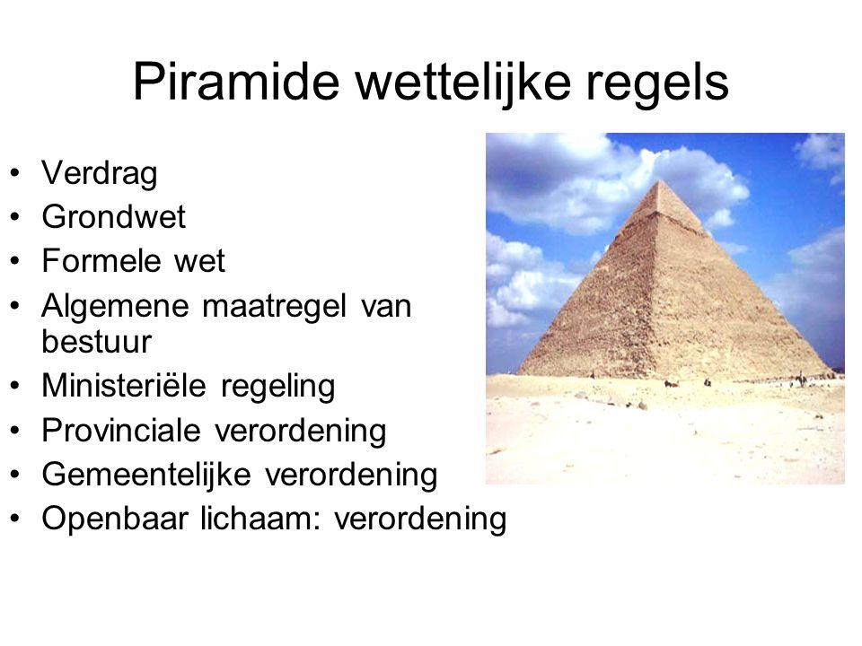 Piramide wettelijke regels