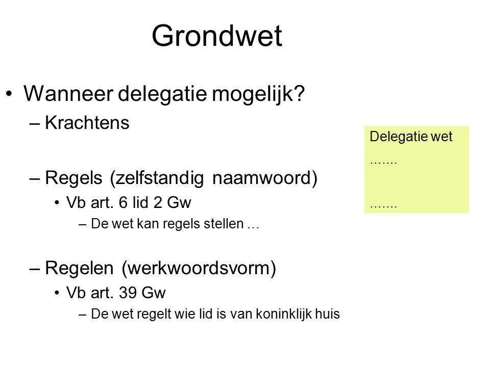 Grondwet Wanneer delegatie mogelijk Krachtens