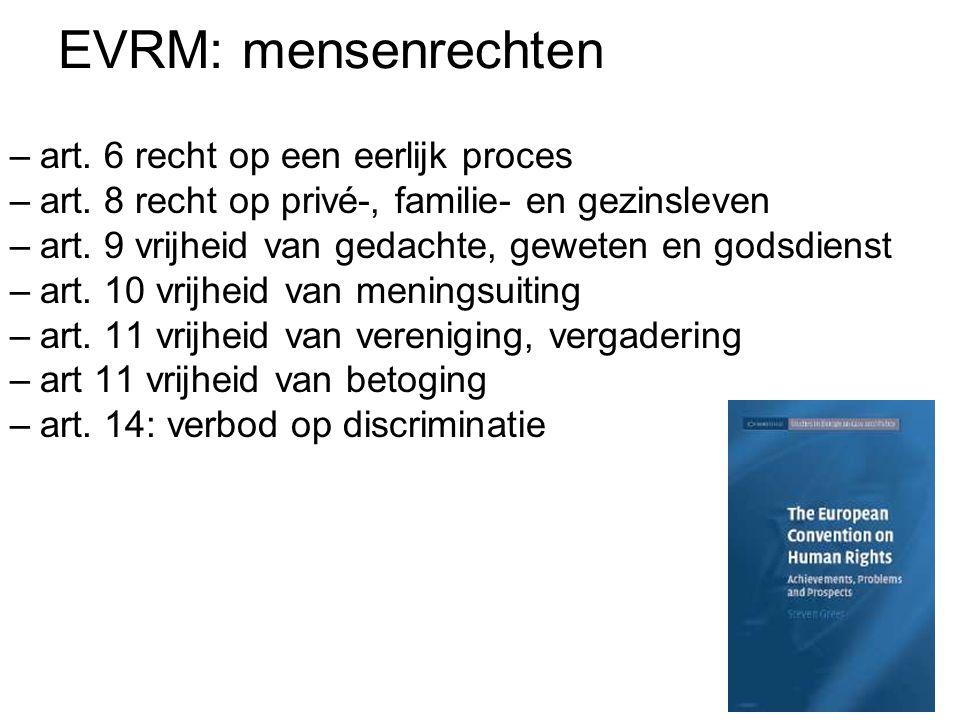 EVRM: mensenrechten art. 6 recht op een eerlijk proces